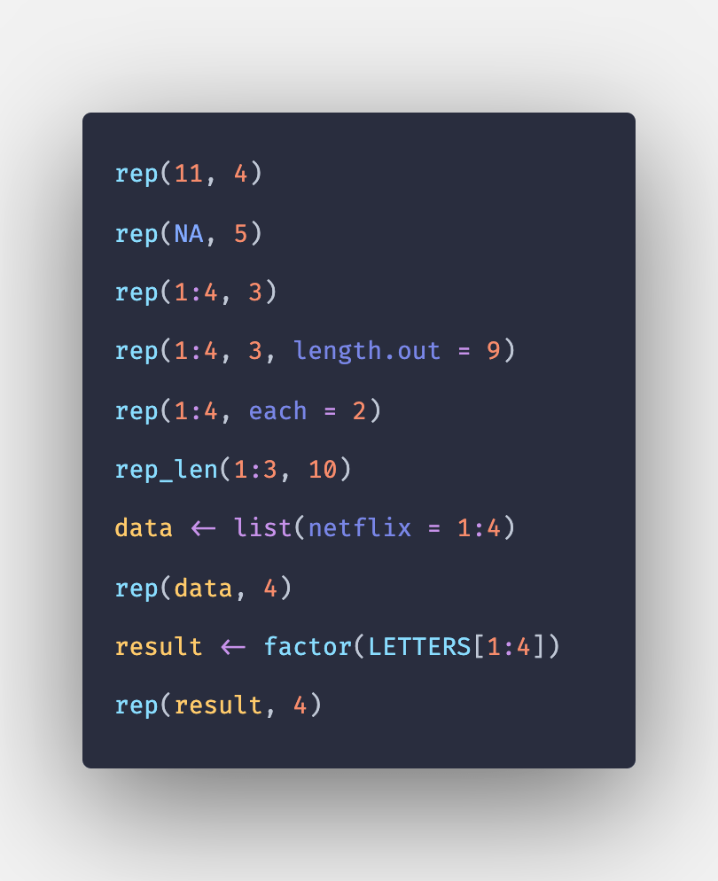 R rep() Function with Example