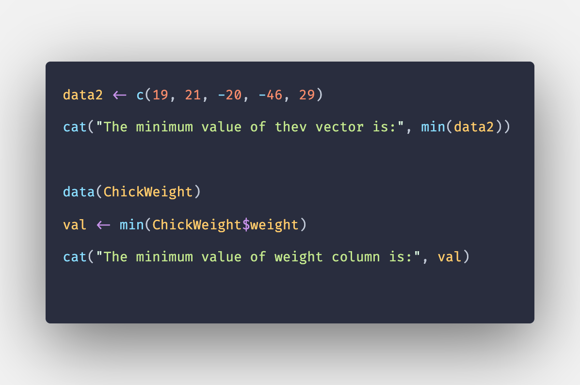 R min() Function - How to Find Minimum Value of Vector