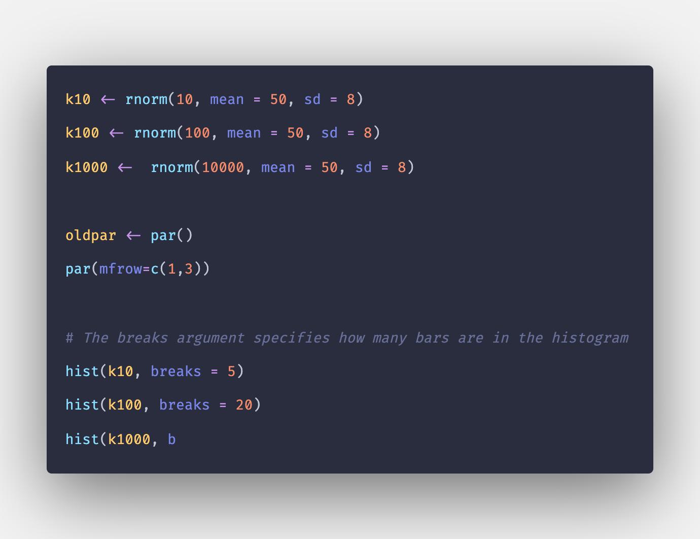 rnorm() Function in R - Generate Random Numbers in R
